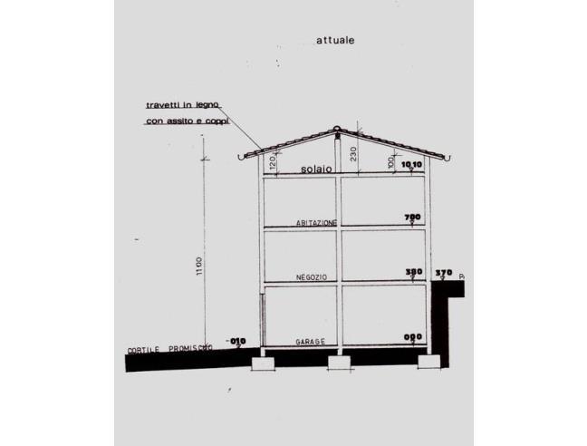 Casa libera su quattro i lati vendita casa indipendente for Piani casa 3 camere da letto e garage doppio